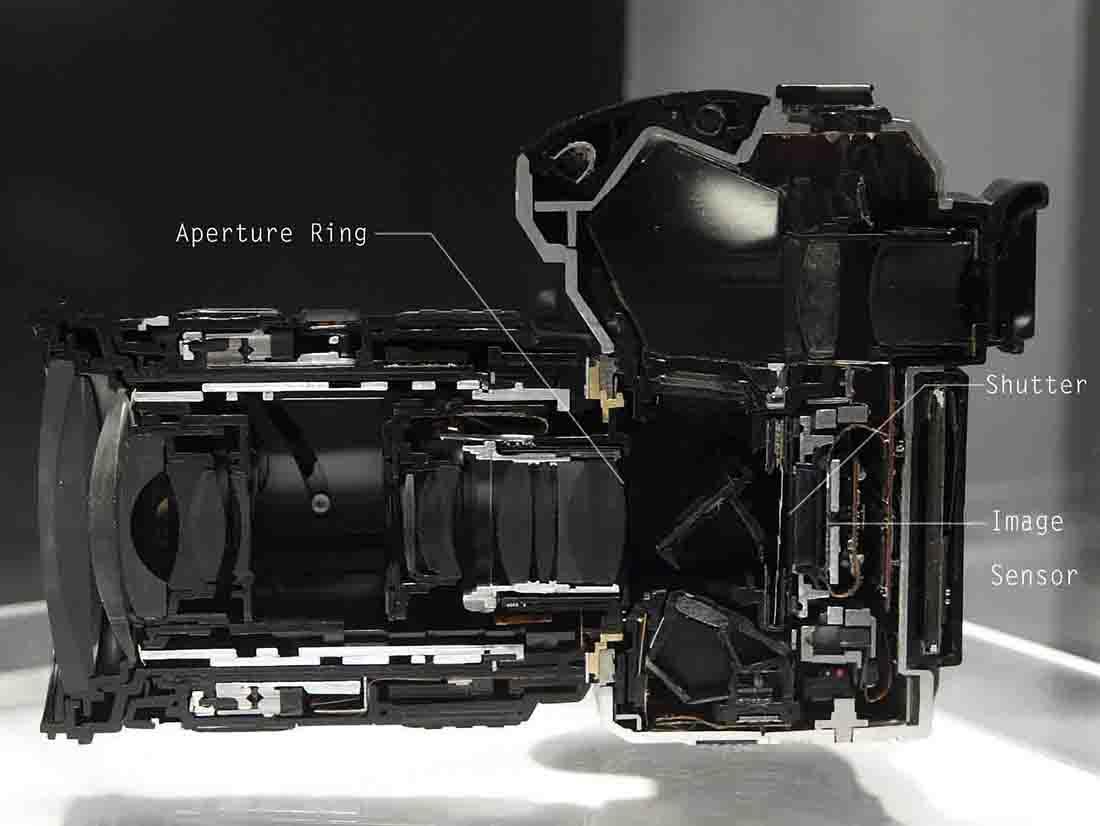Aperture shutter image sensor camera cross section