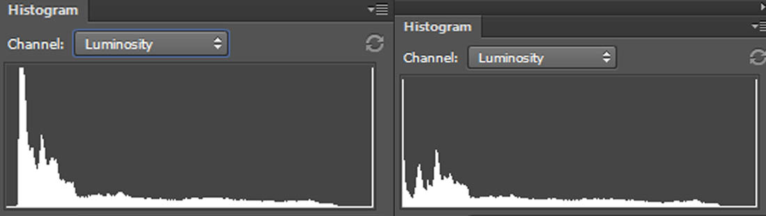 Histogram comparison of the image of the boy drinking coffee in a coffee shop