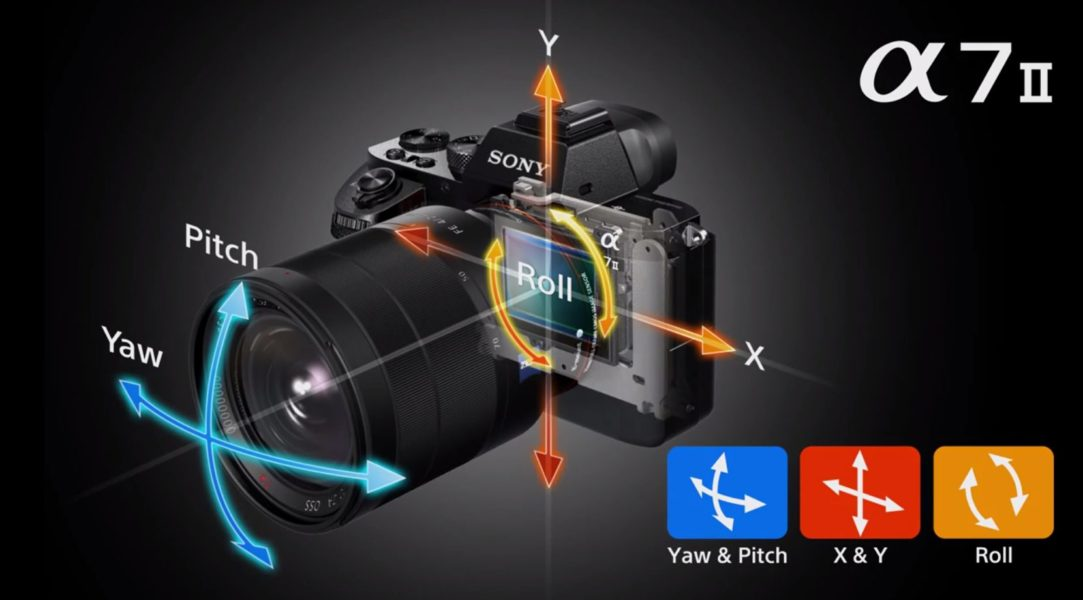 In Body Image Stabilization As on the Sony A7s Mark II