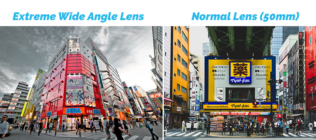 Extreme wide angle lens and a telephoto lens distortion comparison
