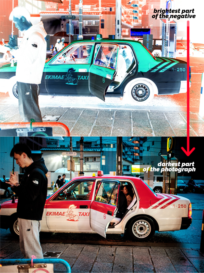 Film negative and Positive photograph comparison