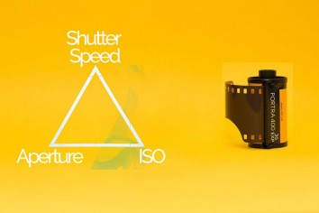 Exposure Triangle Aperture Shutter Speed ISO